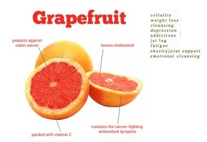 Diabetes Diet-Treatment through Grapefruit-Jambul fruit Remedies