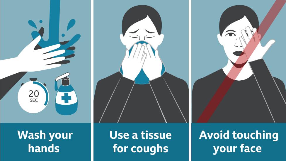 Safety for coronovirus infection